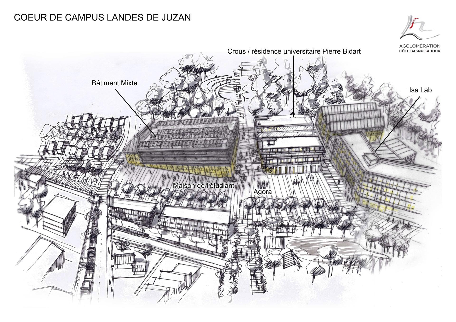 Projet ISA LAB - Coeur de Campus
